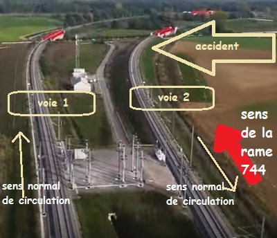 accident-tgv-cai-eckwersheim-centre-appareillage-sens-circulation