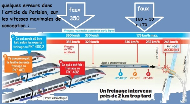 accident-tgv-parisien-vitesses-maximales-conception