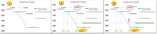 accident-tgv-3-schemas