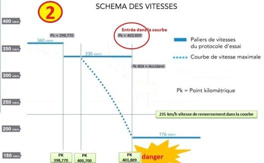 accident-TGV-schéma-2-SNCF