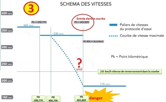 accident-tgv-schema-3