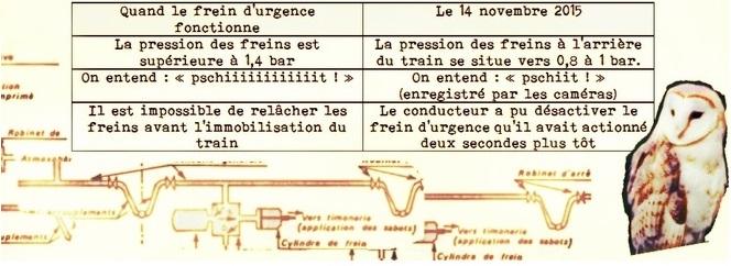 accident-tgv-freinage-urgence-pression-dysfonctionnement-conducteur